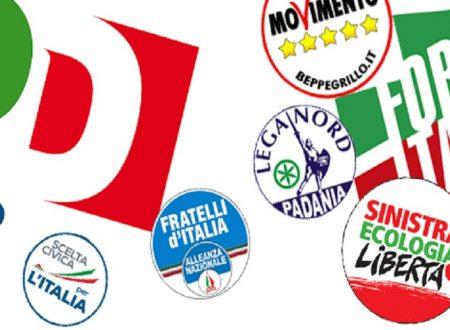 Partito Democratico e Forza Italia Partiti in via di estinzione