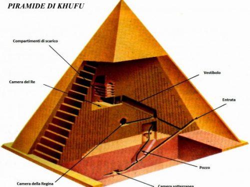 Egitto Grande Piramide Cheope nasconde altri misteri?