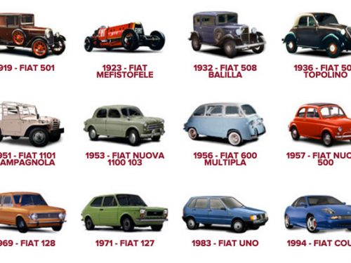 Fiat nasce la storica casa automobilistica a Torino 11 luglio 1899
