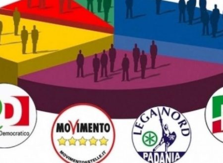 Sondaggio Calo Forza Italia ma il Centrodestra resiste